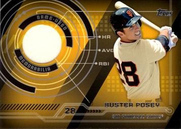 Buster Posey Game Worn Jersey Baseball Card