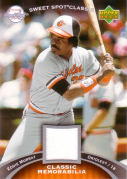 Eddie Murray Game Worn Jersey Card