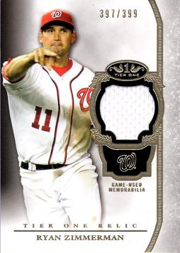 Ryan Zimmerman Game Worn Jersey Baseball Card