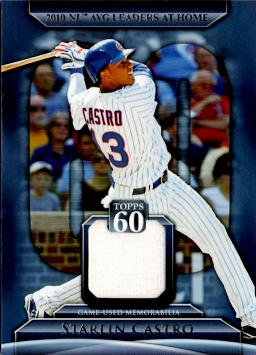 Starlin Castro Game Worn Jersey Card