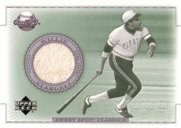 Willie Stargell Game Worn Jersey Card